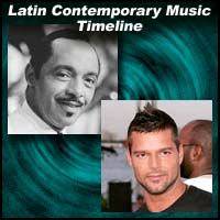 the history of jazz music and its identifiable and describablestylic evolution Classical era in music  an overview of the history of the independent checnya  the history of jazz music and its identifiable and describablestylic evolution.