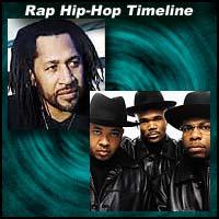 Rap Hip-Hop Timeline