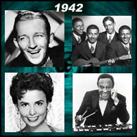 recording artists Bing Crosby, Mills Brothers, Lena Horne, and Lionel Hampton