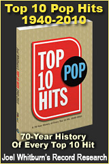 Top 10 Pop Hits 1940-2010 book
